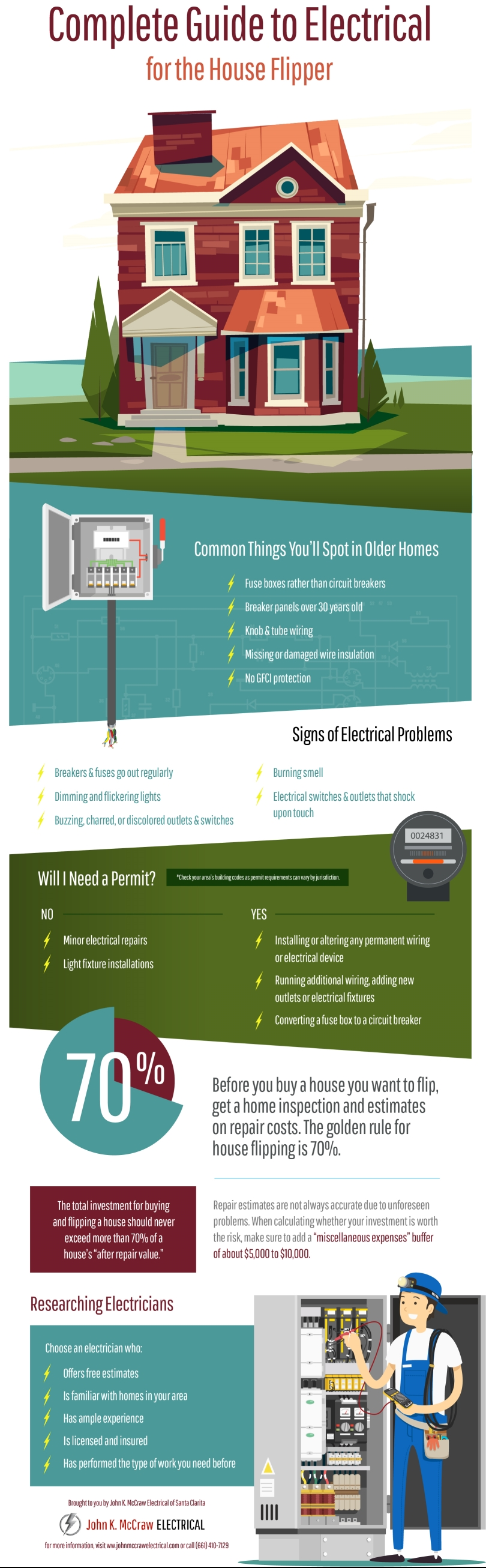 electrical infographic house flipping